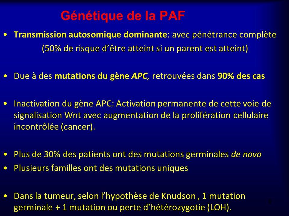 Génétique de la PAF Transmission autosomique dominante: avec pénétrance complète (50% de risque dêtre atteint si un parent est atteint) Due à des muta