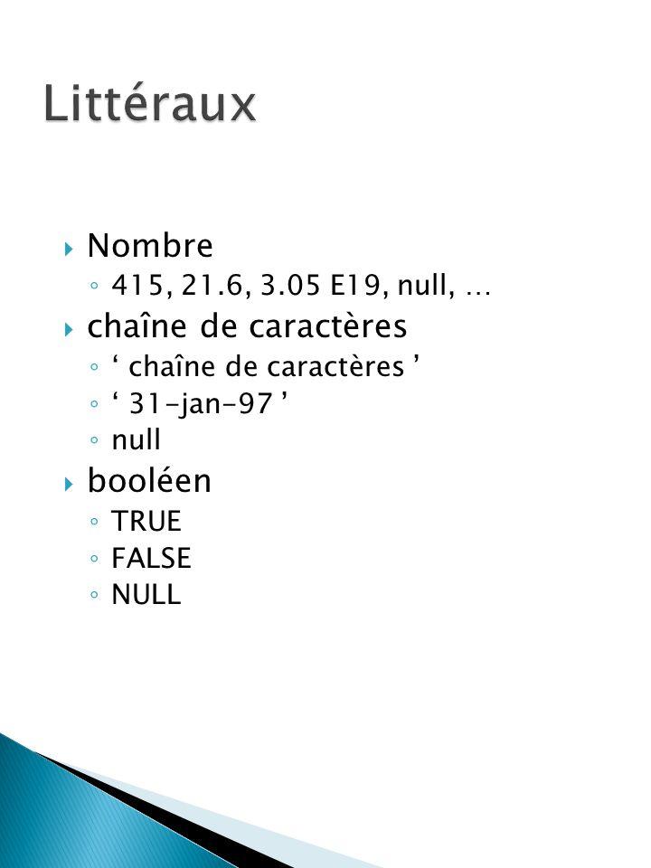 Nombre 415, 21.6, 3.05 E19, null, … chaîne de caractères 31-jan-97 null booléen TRUE FALSE NULL