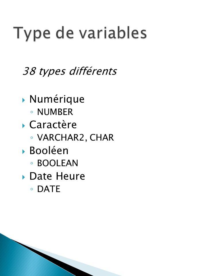 38 types différents Numérique NUMBER Caractère VARCHAR2, CHAR Booléen BOOLEAN Date Heure DATE
