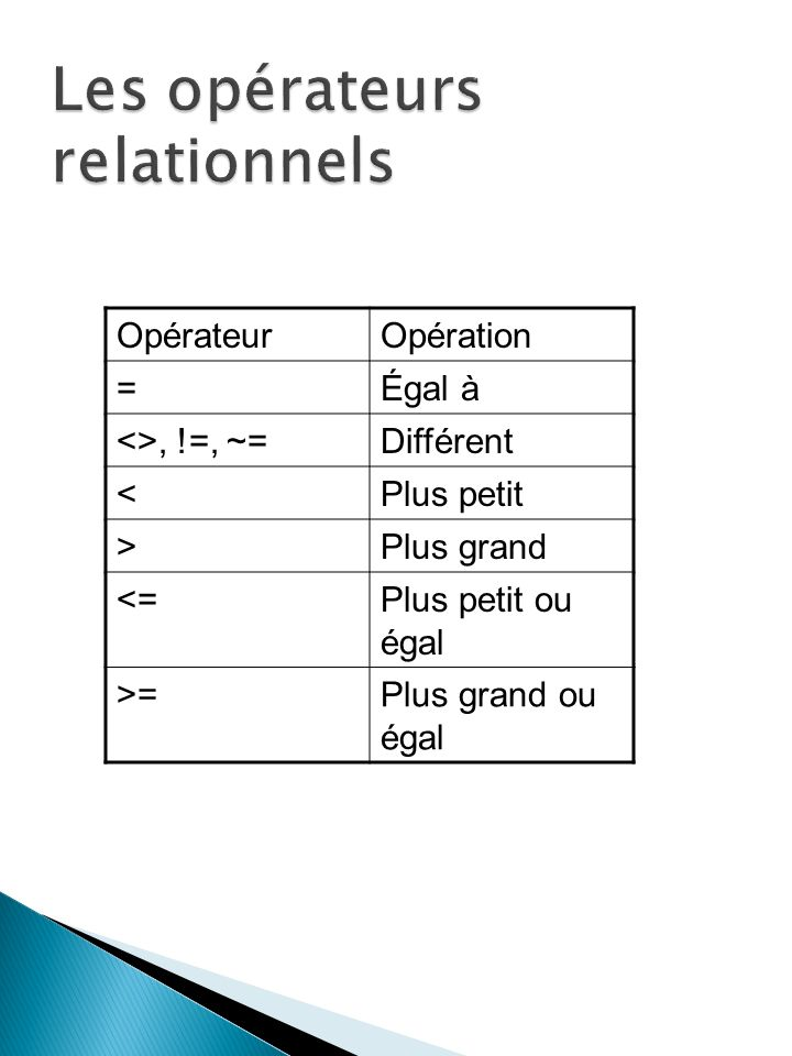 OpérateurOpération =Égal à <>, !=, ~=Différent <Plus petit >Plus grand <=Plus petit ou égal >=Plus grand ou égal