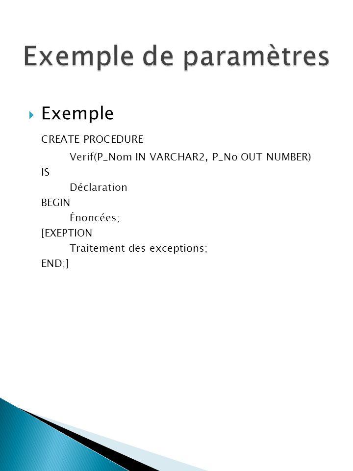 Exemple CREATE PROCEDURE Verif(P_Nom IN VARCHAR2, P_No OUT NUMBER) IS Déclaration BEGIN Énoncées; [EXEPTION Traitement des exceptions; END;]