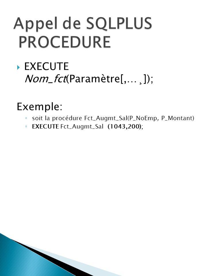 EXECUTE Nom_fct(Paramètre[,…¸]); Exemple: soit la procédure Fct_Augmt_Sal(P_NoEmp, P_Montant) EXECUTE Fct_Augmt_Sal (1043,200);