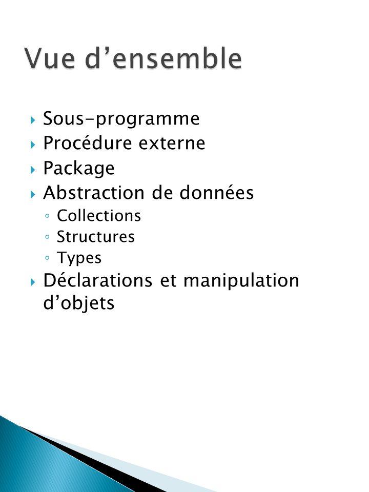 Sous-programme Procédure externe Package Abstraction de données Collections Structures Types Déclarations et manipulation dobjets