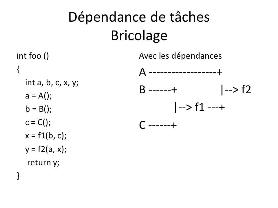Dépendance de tâches Bricolage int foo () { int a, b, c, x, y; a = A(); b = B(); c = C(); x = f1(b, c); y = f2(a, x); return y; } Avec les dépendances A ------------------+ B ------+ |--> f2 |--> f1 ---+ C ------+
