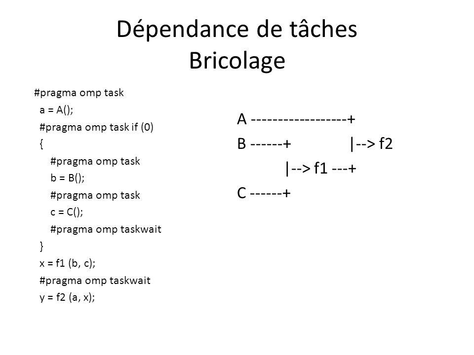 Dépendance de tâches Bricolage #pragma omp task a = A(); #pragma omp task if (0) { #pragma omp task b = B(); #pragma omp task c = C(); #pragma omp taskwait } x = f1 (b, c); #pragma omp taskwait y = f2 (a, x); A ------------------+ B ------+ |--> f2 |--> f1 ---+ C ------+