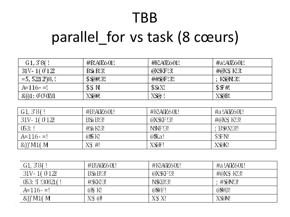 TBB parallel_for vs task (8 cœurs)
