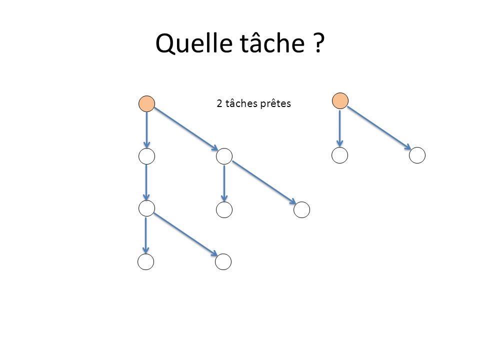 Tâches & Réduction atomic int count_good (item_t *item) { int n = 0; #pragma omp parallel #pragma omp single nowait { while (item) { #pragma omp task firstprivate(item) if (is_good(item)) { #pragma omp atomic n ++; } item = item->next; } return n; }
