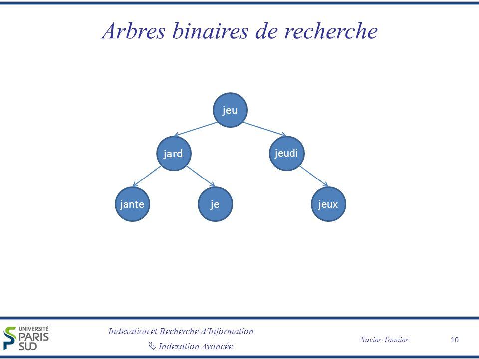 Indexation et Recherche d'Information Indexation Avancée Xavier Tannier Arbres binaires de recherche 10 jeu je jeudi jeux jard jante