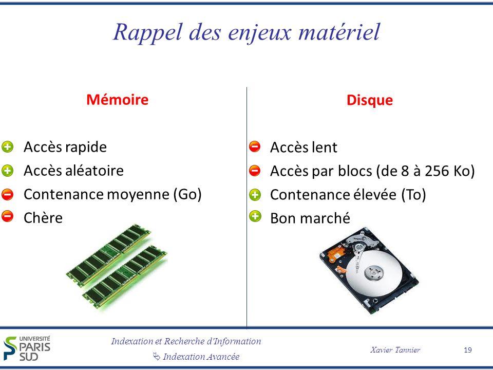 Indexation et Recherche d'Information Indexation Avancée Xavier Tannier Rappel des enjeux matériel Mémoire Accès rapide Accès aléatoire Contenance moy