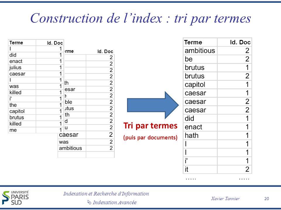 Indexation et Recherche d'Information Xavier Tannier Indexation Avancée Construction de lindex : tri par termes 20 Tri par termes (puis par documents)