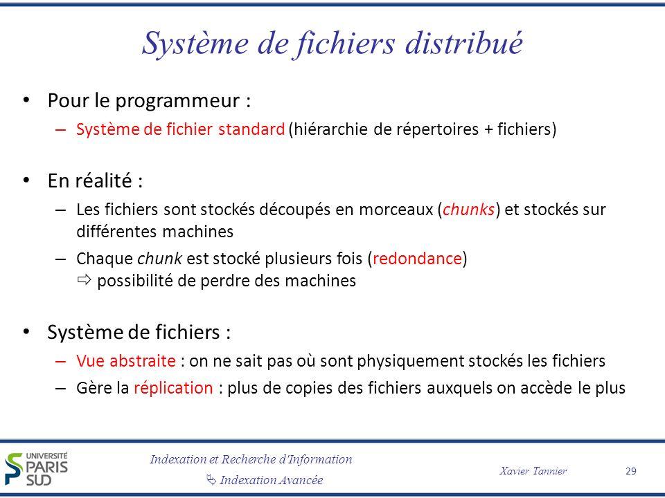 Indexation et Recherche d'Information Indexation Avancée Xavier Tannier Système de fichiers distribué Pour le programmeur : – Système de fichier stand