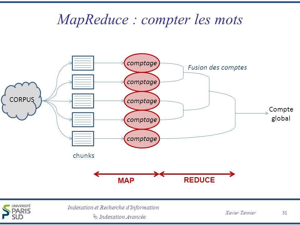Indexation et Recherche d'Information Indexation Avancée Xavier Tannier MapReduce : compter les mots 31 CORPUS comptage Compte global chunks MAP REDUC