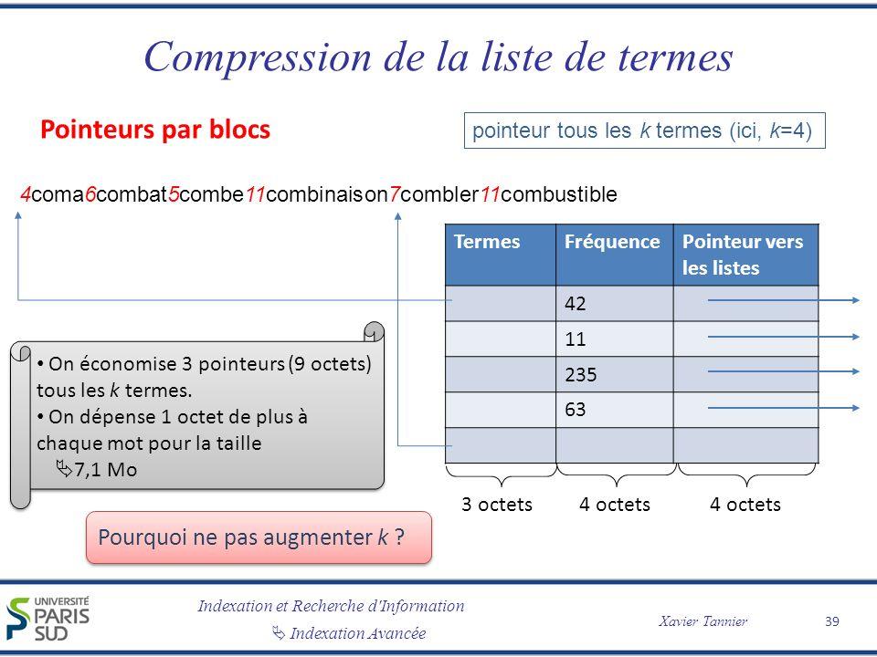 Indexation et Recherche d'Information Indexation Avancée Xavier Tannier Compression de la liste de termes 39 TermesFréquencePointeur vers les listes 4