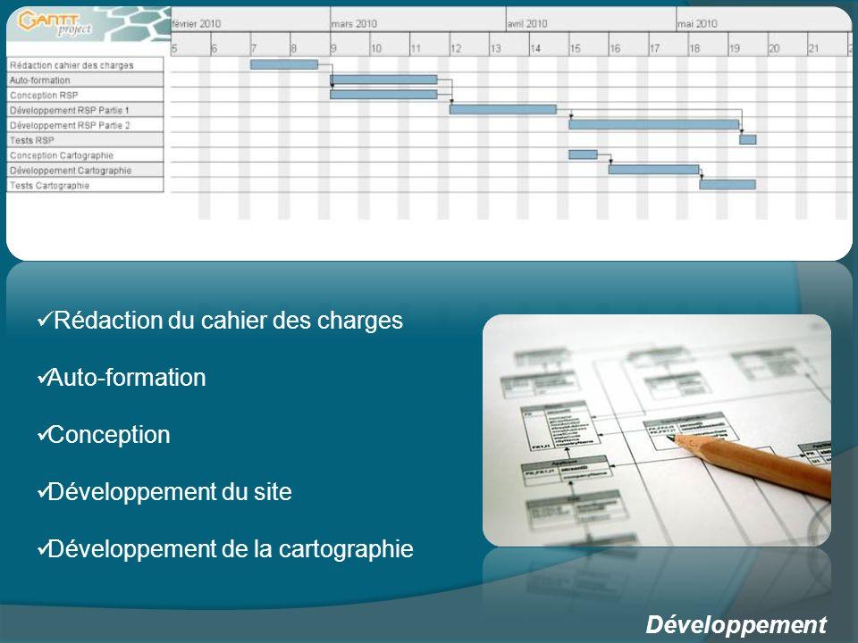 Développement Rédaction du cahier des charges Auto-formation Conception Développement du site Développement de la cartographie