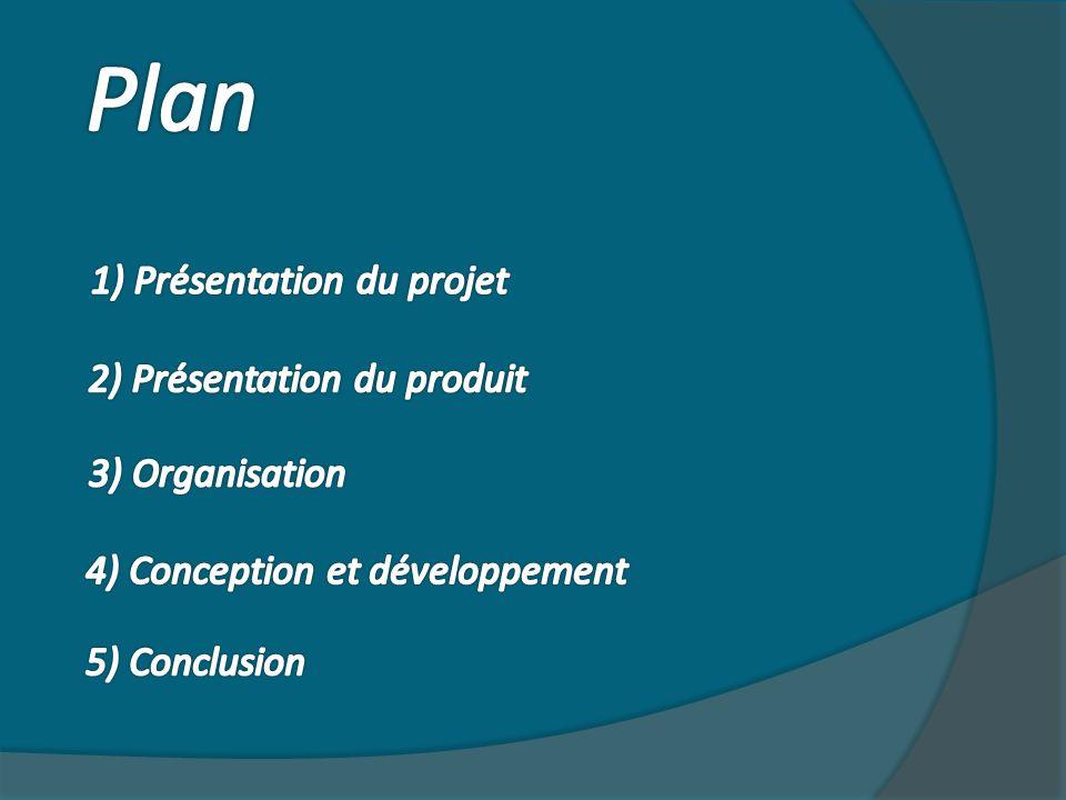 Développement Conception: Etape 3 Définition de l architecture de limplémentation du pattern MVC Modèle MVC