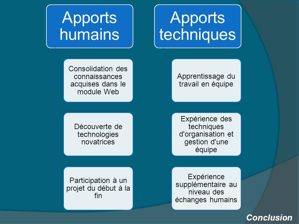Conclusion Apports humains Consolidation des connaissances acquises dans le module Web Découverte de technologies novatrices Participation à un projet du début à la fin Apports techniques Apprentissage du travail en équipe Expérience des techniques d organisation et gestion d une équipe Expérience supplémentaire au niveau des échanges humains