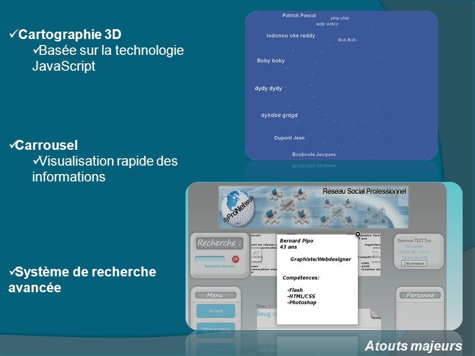 Cartographie 3D Basée sur la technologie JavaScript Carrousel Visualisation rapide des informations Système de recherche avancée Atouts majeurs