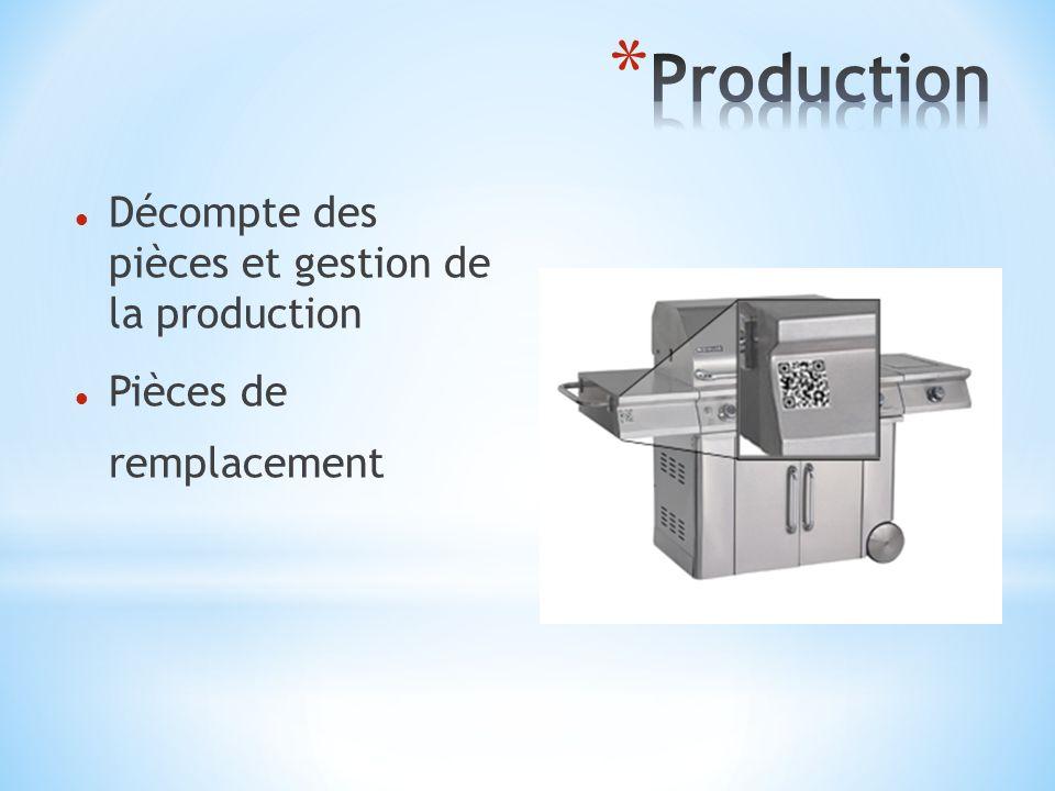 Décompte des pièces et gestion de la production Pièces de remplacement