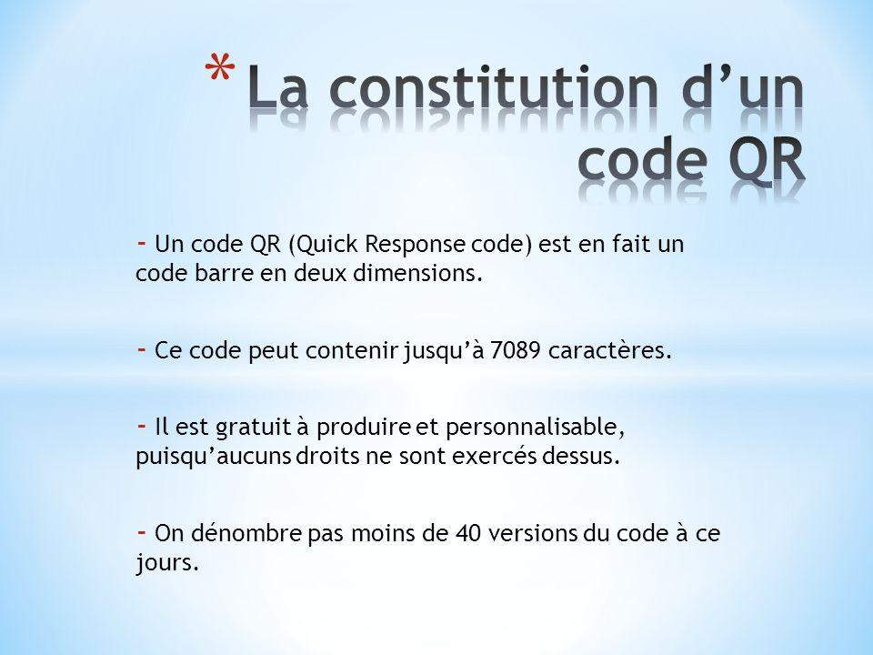 - Un code QR (Quick Response code) est en fait un code barre en deux dimensions. - Ce code peut contenir jusquà 7089 caractères. - Il est gratuit à pr