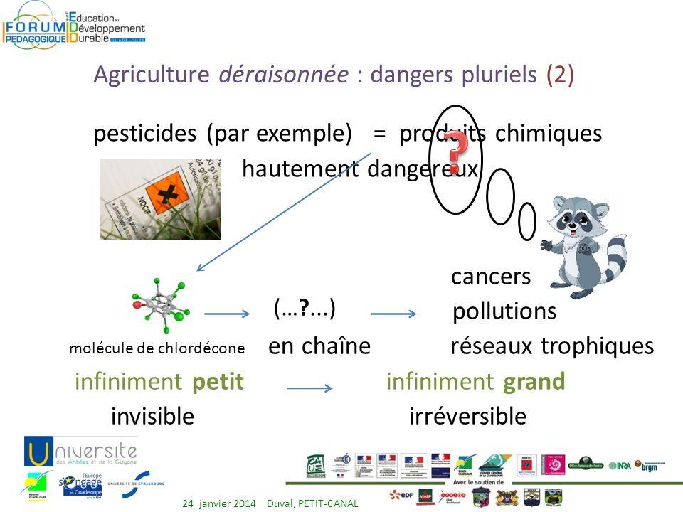 Agriculture déraisonnée : dangers pluriels (1) 24 janvier 2014 Duval, PETIT-CANAL