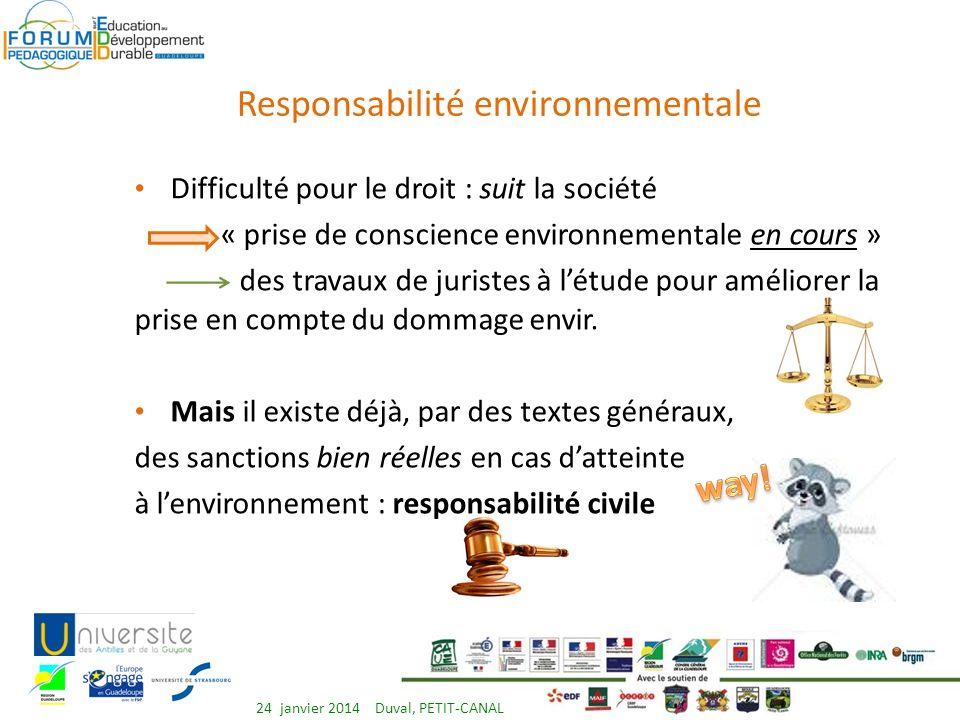 Comportement responsable (2) Car : très délicat et très difficile délaborer des mécanismes et lois corrects et satisfaisants pour tous 24 janvier 2014 Duval, PETIT-CANAL