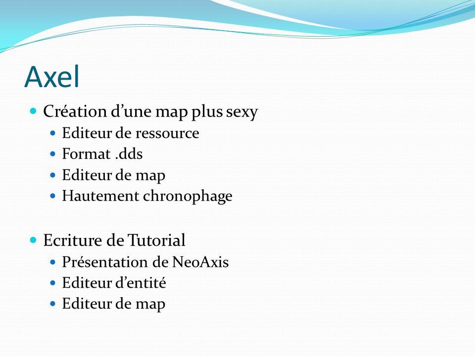 Axel Création dune map plus sexy Editeur de ressource Format.dds Editeur de map Hautement chronophage Ecriture de Tutorial Présentation de NeoAxis Editeur dentité Editeur de map