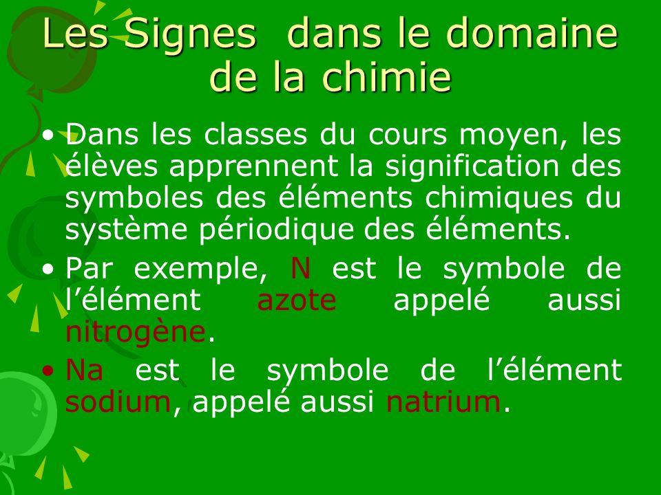 Les Signes dans le domaine de la chimie Dans les classes du cours moyen, les élèves apprennent la signification des symboles des éléments chimiques du