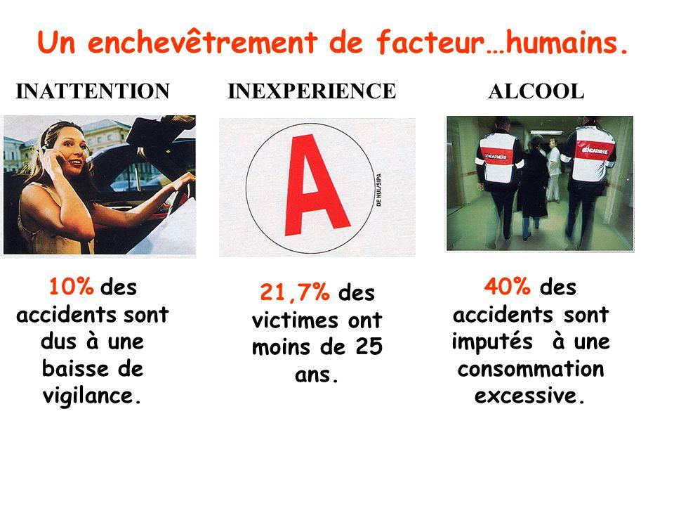 Une violation consternante des règles élémentaires. 318 morts pour cause de comportement aberrant. Avec 2166 blessés graves, 318 décès, le refus de pr