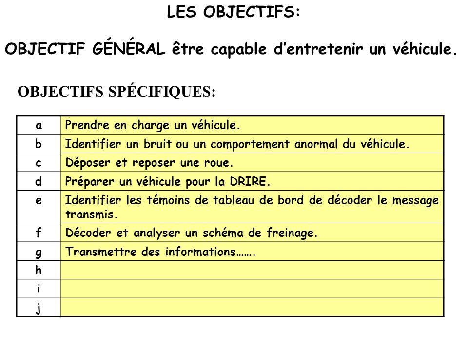 LES OBJECTIFS: OBJECTIF GÉNÉRAL en conduite étape N°4 permis C.