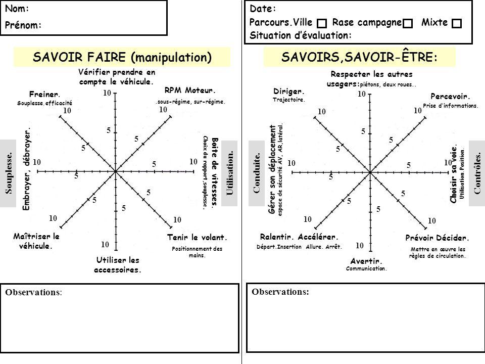 Les 3 phases dune leçon type.Questions de lenseignant.