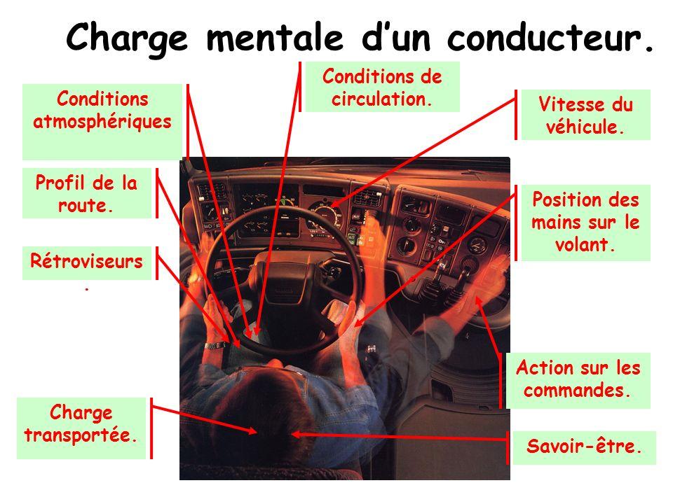 Le véhicule: la sécurité passive. La sécurité passive du véhicule se compose: Des dispositifs qui permettent de diminuer ou dannuler les effets de lén