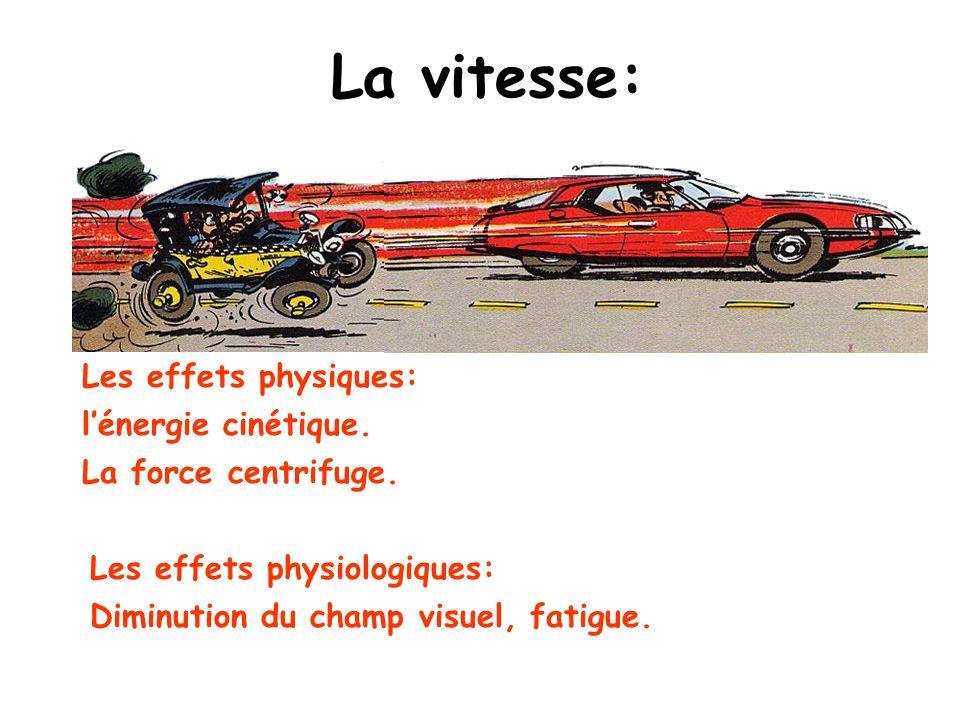 Pour choisir ou modifier sa vitesse le conducteur teint compte: De létat du revêtement de la chaussée, déforme ou mouillé De limpossibilité de voir lo
