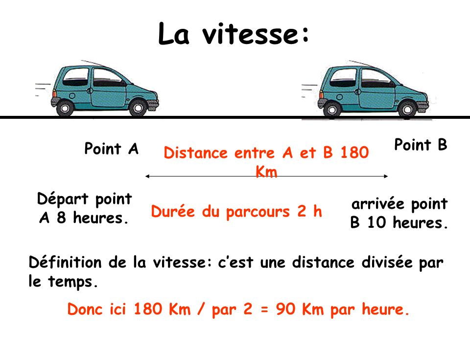 Distances de sécurité à maintenir: 50 Km/h…………………………………..30 m 60 Km/h…………………………………..35 m 90 Km/h…………………………………..50 m 100 Km/h………………………………….60 m 130 Km/h………………………………...70 m Petite astuce: En divisant par deux la vitesse en Kilomètres par heure, on obtient une évaluation approximative de la distance de sécurité.