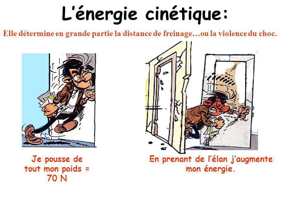 Lénergie cinétique: Ec = 1 m x v² 2 Lénergie cinétique (E) augmente avec la masse du véhicule et avec la carré de la vitesse(v). Si v est multiplié pa