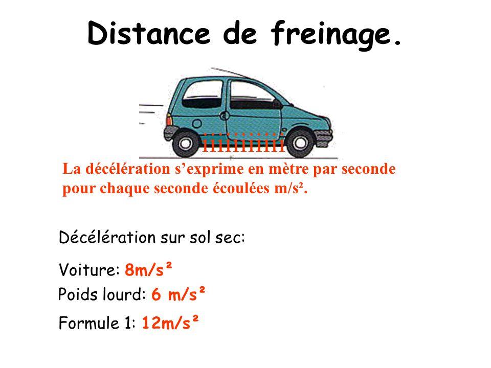 Notion de décélération.Lorsque lon freine un véhicule, sa vitesse diminue.
