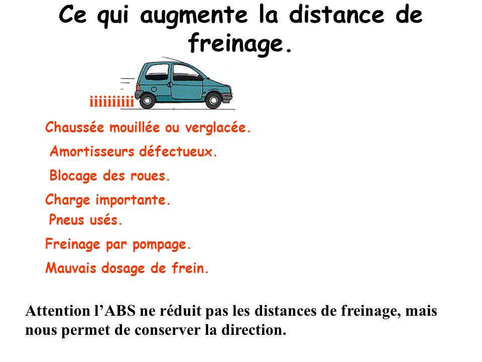 Distance de freinage.
