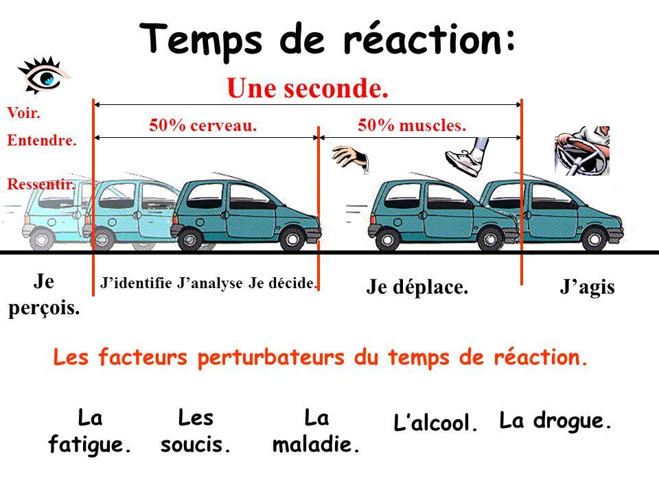 Ce qui augmente la distance de freinage.iiiiiiiiii Chaussée mouillée ou verglacée.