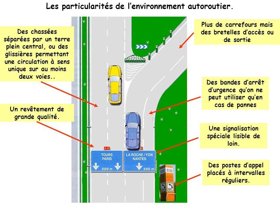 Les particularités de lenvironnement urbain.Les trois principaux facteurs.