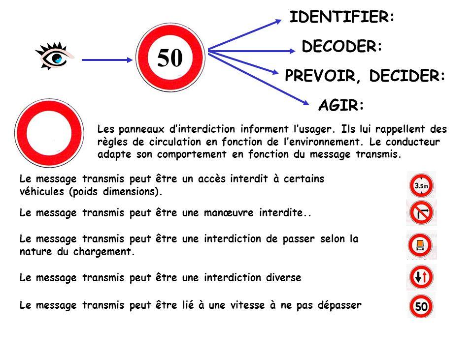 Les panneaux DINTERDICTION. Un panneau en forme de ROND, à tour ROUGE,annonce une INTERDICTION LINTERDICTION commence au PANNEAU. Un symbole ou une in