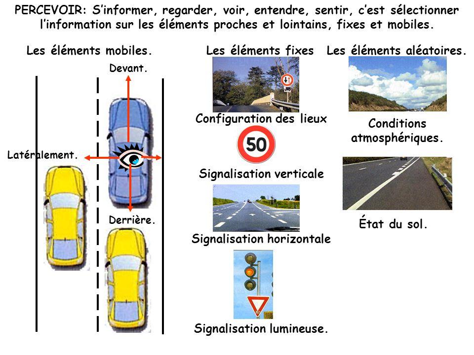 Approche systémique dune situation de conduite routière.