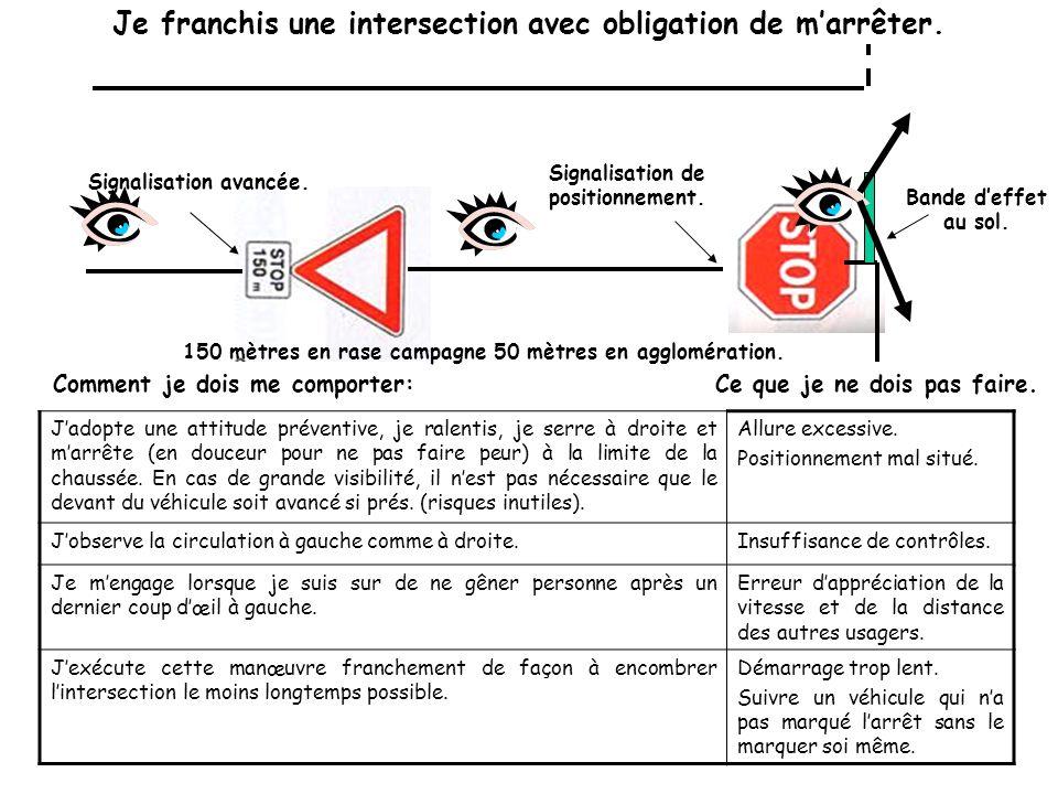 Franchir une intersection. Traiter les informations. Agir. Contrôler. Exploration perceptive. Mobilité du regard. Vouloir. Organiser des informations,