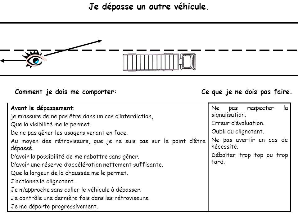 Dépasser un véhicule. Traiter les informations. Agir. Contrôler. Sinformer: Décoder, Voir, Regarder, Observer, Ecouter, Identifier. Prévoir de mettre