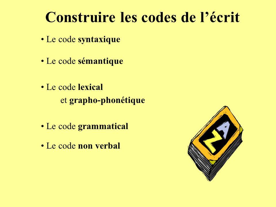 Construire les codes de lécrit Le code syntaxique Le code sémantique Le code lexical Le code grammatical Le code non verbal et grapho-phonétique