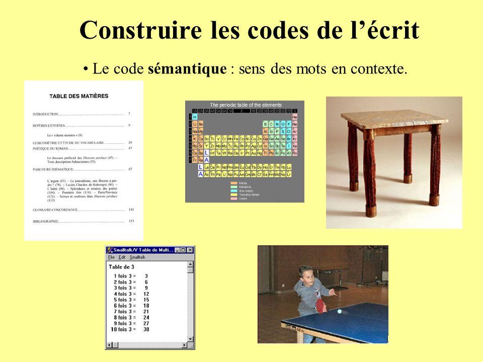 table Construire les codes de lécrit Le code sémantique : sens des mots en contexte.