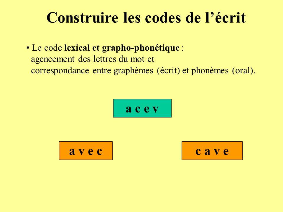 Construire les codes de lécrit Le code lexical et grapho-phonétique : agencement des lettres du mot et correspondance entre graphèmes (écrit) et phonèmes (oral).