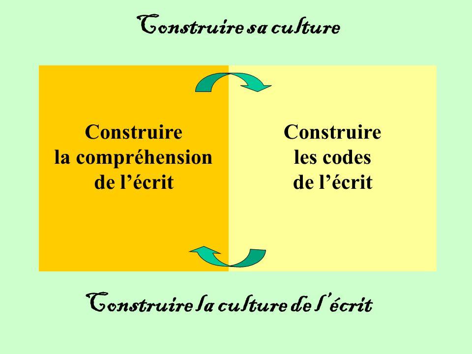 Construire sa culture Construire la culture de lécrit Construire la compréhension de lécrit Construire les codes de lécrit