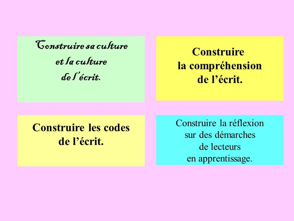 Construire sa culture et la culture de lécrit. Construire la réflexion sur des démarches de lecteurs en apprentissage. Construire la compréhension de