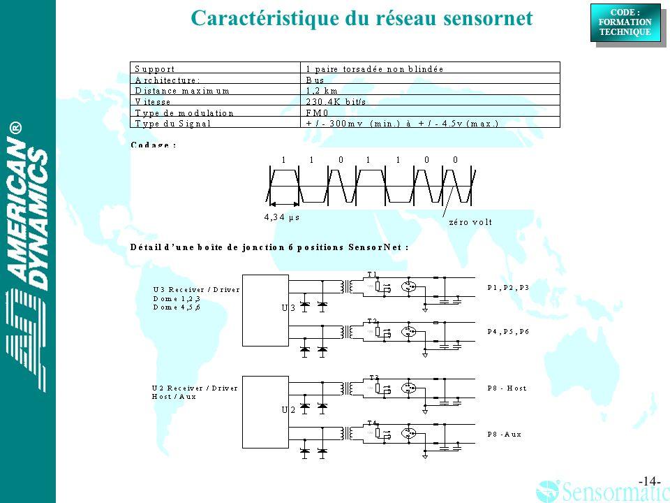 ® ® CODE : FORMATION TECHNIQUE CODE : FORMATION TECHNIQUE -14- Caractéristique du réseau sensornet