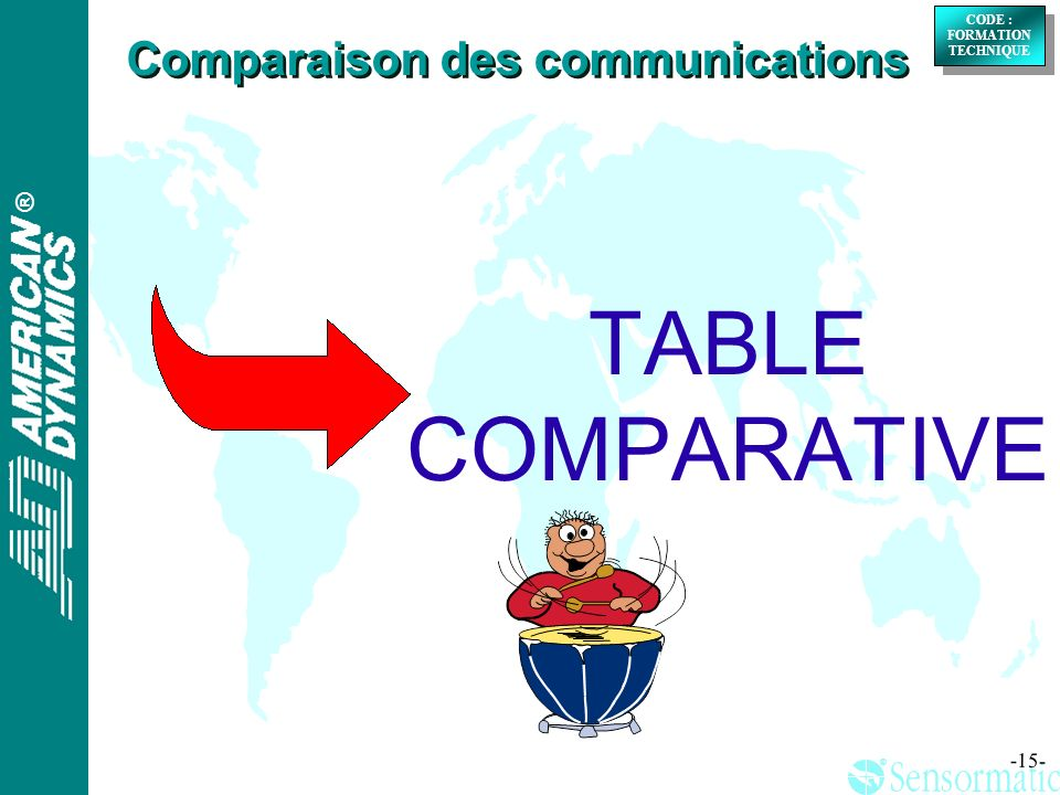 ® ® CODE : FORMATION TECHNIQUE CODE : FORMATION TECHNIQUE -15- TABLE COMPARATIVE Comparaison des communications