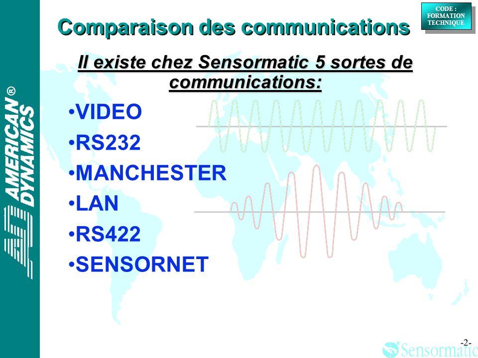 ® ® CODE : FORMATION TECHNIQUE CODE : FORMATION TECHNIQUE -3- DESCRIPTIO N Comparaison des communications
